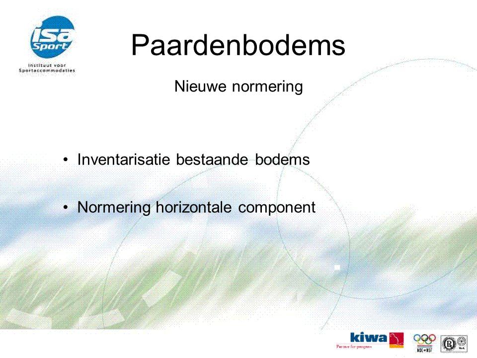 Nieuwe normering Inventarisatie bestaande bodems Normering horizontale component