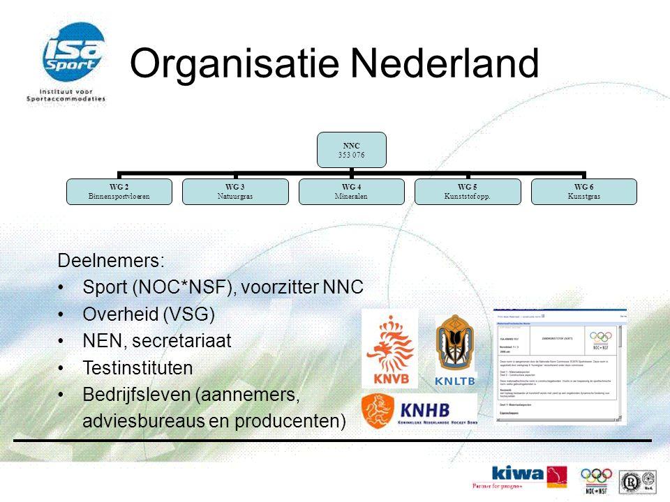 Organisatie Nederland NNC 353 076 WG 2 Binnensportvloeren WG 3 Natuurgras WG 4 Mineralen WG 5 Kunststof opp. WG 6 Kunstgras Deelnemers: Sport (NOC*NSF