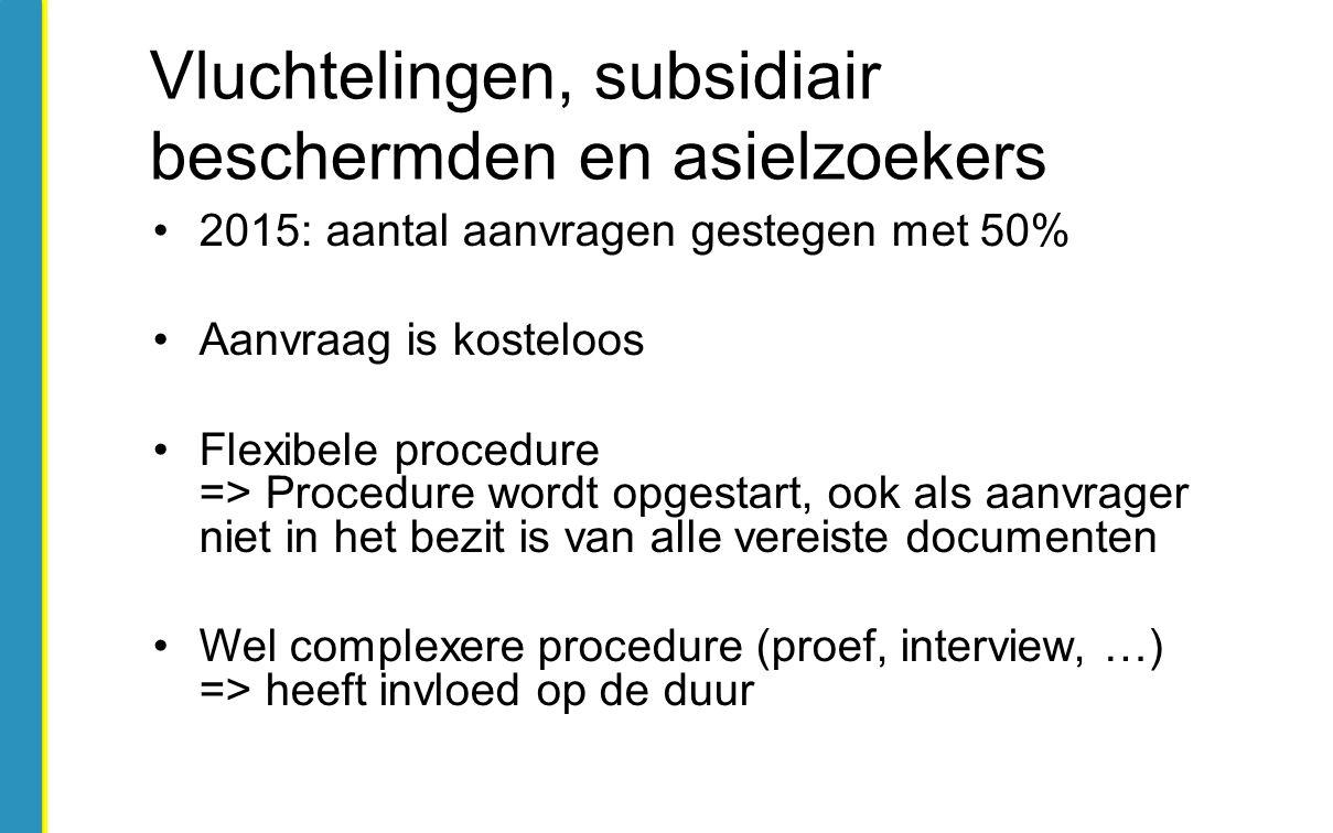 2015: aantal aanvragen gestegen met 50% Aanvraag is kosteloos Flexibele procedure => Procedure wordt opgestart, ook als aanvrager niet in het bezit is van alle vereiste documenten Wel complexere procedure (proef, interview, …) => heeft invloed op de duur Vluchtelingen, subsidiair beschermden en asielzoekers