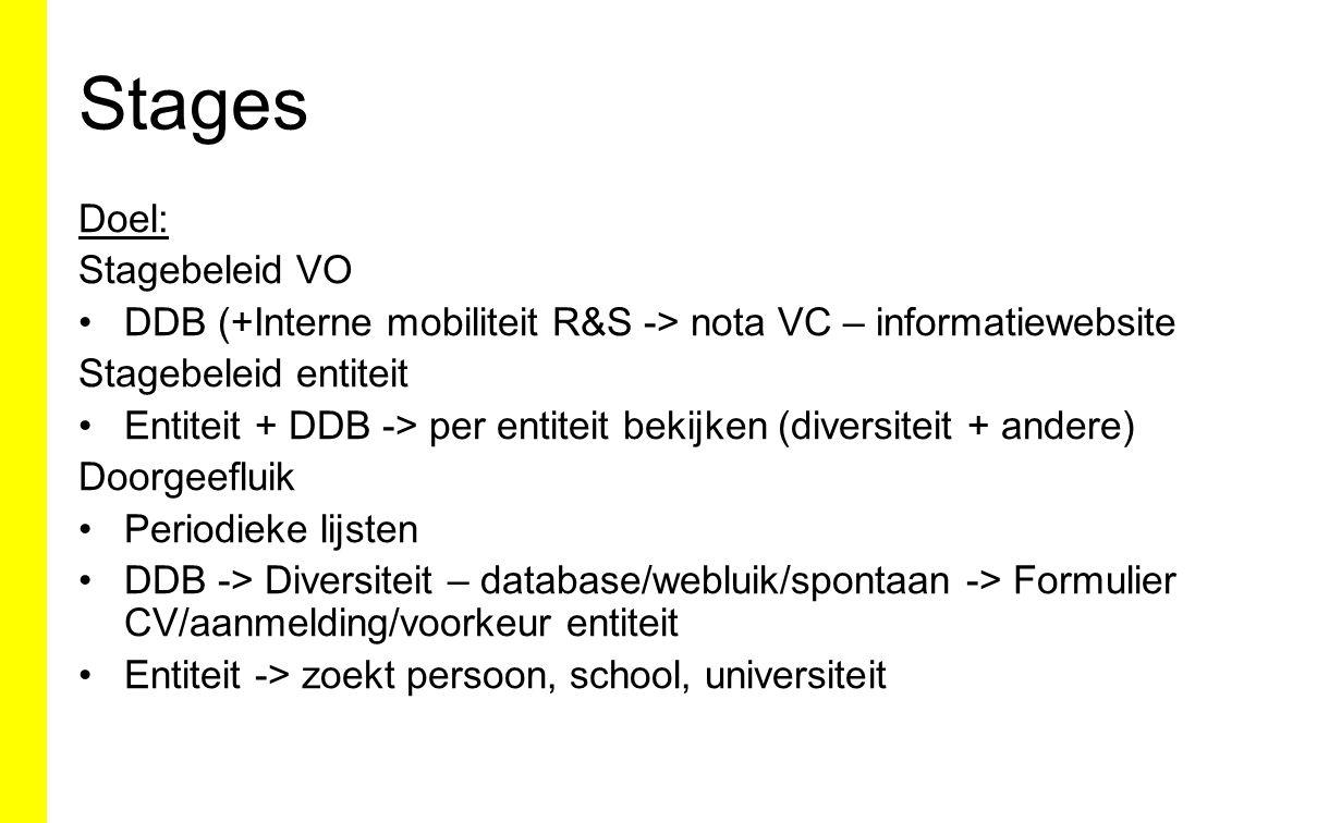 Stages Doel: Stagebeleid VO DDB (+Interne mobiliteit R&S -> nota VC – informatiewebsite Stagebeleid entiteit Entiteit + DDB -> per entiteit bekijken (diversiteit + andere) Doorgeefluik Periodieke lijsten DDB -> Diversiteit – database/webluik/spontaan -> Formulier CV/aanmelding/voorkeur entiteit Entiteit -> zoekt persoon, school, universiteit