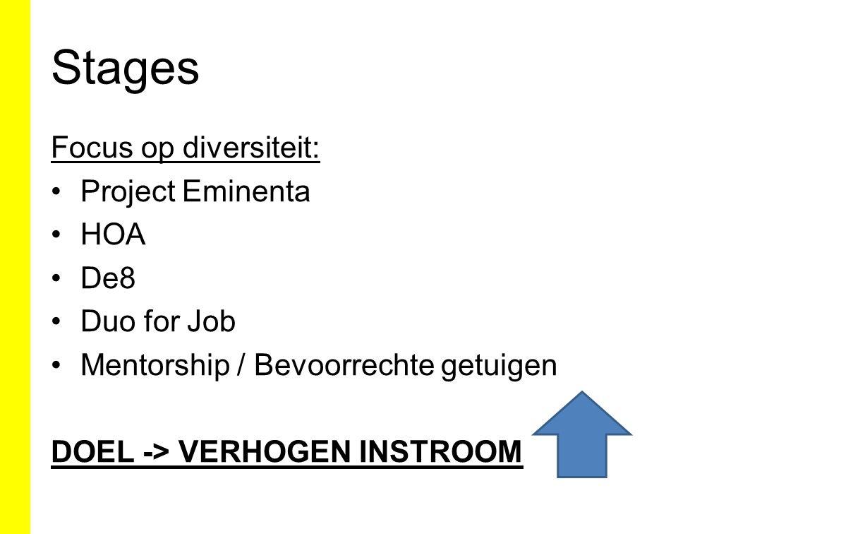 Stages Focus op diversiteit: Project Eminenta HOA De8 Duo for Job Mentorship / Bevoorrechte getuigen DOEL -> VERHOGEN INSTROOM