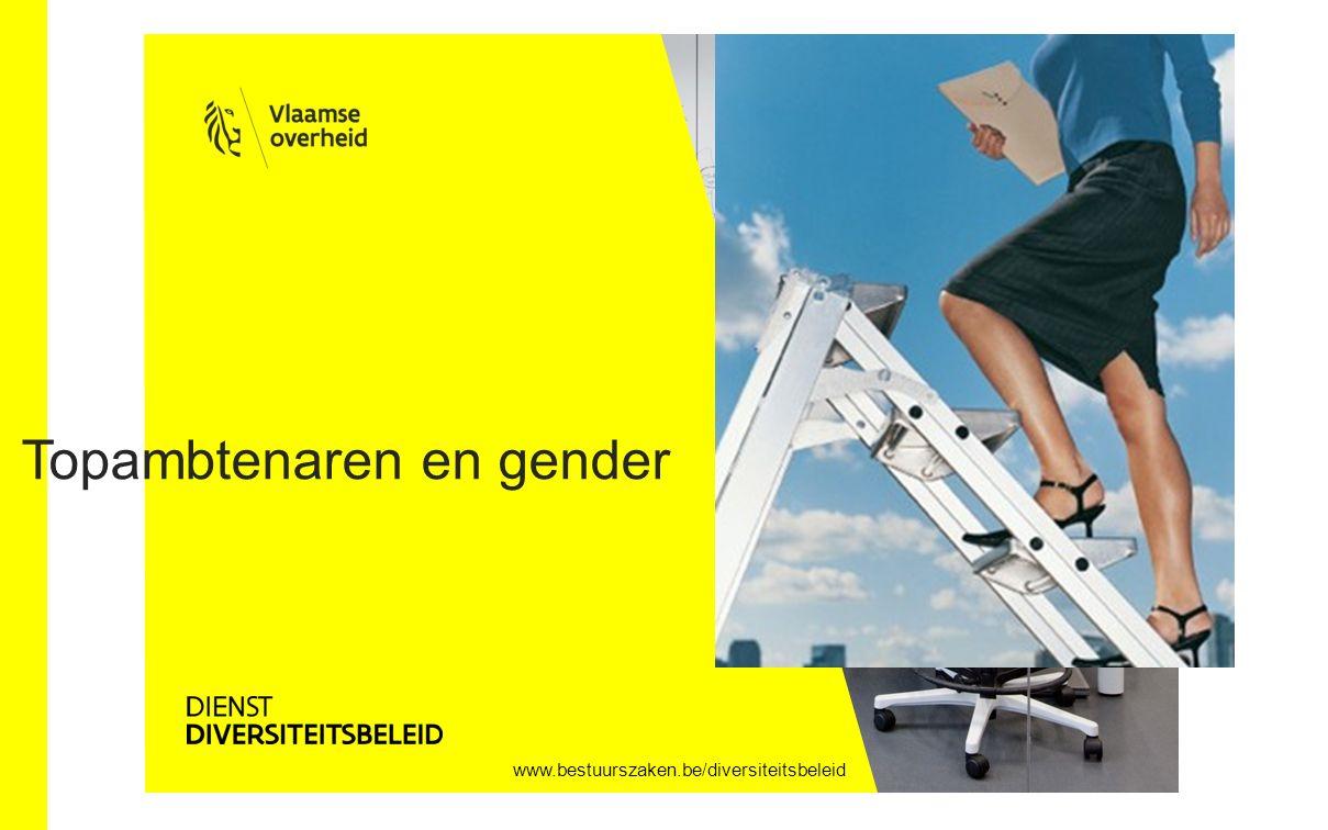 www.bestuurszaken.be/diversiteitsbeleid Topambtenaren en gender