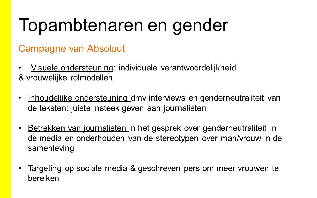 Campagne van Absoluut Visuele ondersteuning: individuele verantwoordelijkheid & vrouwelijke rolmodellen Inhoudelijke ondersteuning dmv interviews en genderneutraliteit van de teksten: juiste insteek geven aan journalisten Betrekken van journalisten in het gesprek over genderneutraliteit in de media en onderhouden van de stereotypen over man/vrouw in de samenleving Targeting op sociale media & geschreven pers om meer vrouwen te bereiken