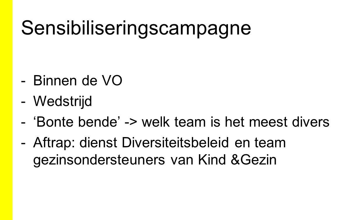 -Binnen de VO -Wedstrijd -'Bonte bende' -> welk team is het meest divers -Aftrap: dienst Diversiteitsbeleid en team gezinsondersteuners van Kind &Gezin
