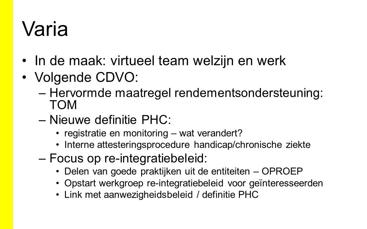 Varia In de maak: virtueel team welzijn en werk Volgende CDVO: –Hervormde maatregel rendementsondersteuning: TOM –Nieuwe definitie PHC: registratie en monitoring – wat verandert.