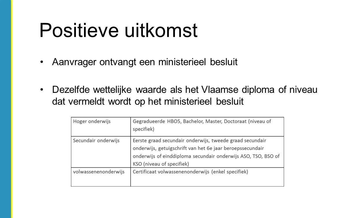 Aanvrager ontvangt een ministerieel besluit Dezelfde wettelijke waarde als het Vlaamse diploma of niveau dat vermeldt wordt op het ministerieel besluit Positieve uitkomst