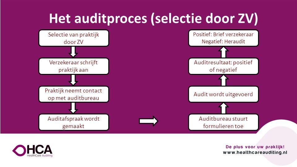 Het auditproces (selectie door ZV) Selectie van praktijk door ZV Verzekeraar schrijft praktijk aan Praktijk neemt contact op met auditbureau Auditbureau stuurt formulieren toe Auditafspraak wordt gemaakt Audit wordt uitgevoerd Auditresultaat: positief of negatief Positief: Brief verzekeraar Negatief: Heraudit