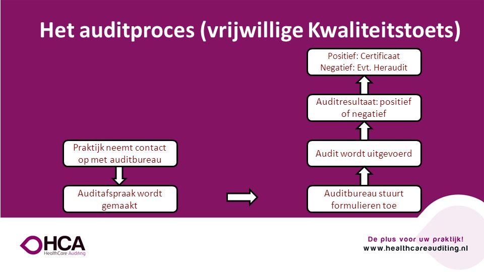 Het auditproces (vrijwillige Kwaliteitstoets) Praktijk neemt contact op met auditbureau Auditbureau stuurt formulieren toe Auditafspraak wordt gemaakt