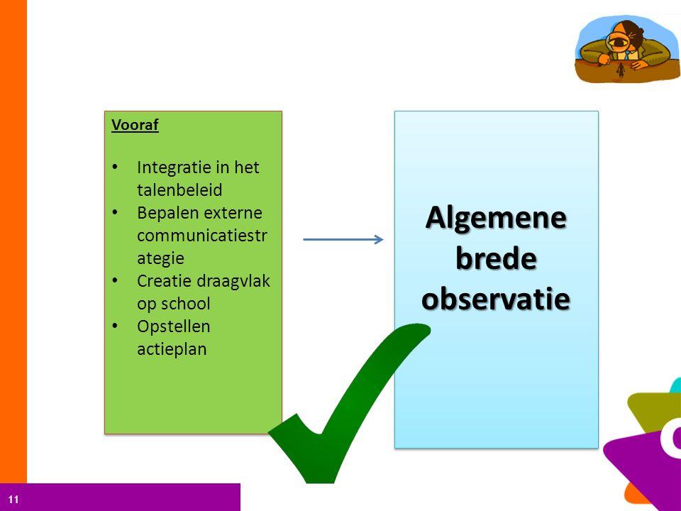 11 Vooraf Integratie in het talenbeleid Bepalen externe communicatiestr ategie Creatie draagvlak op school Opstellen actieplan Vooraf Integratie in he
