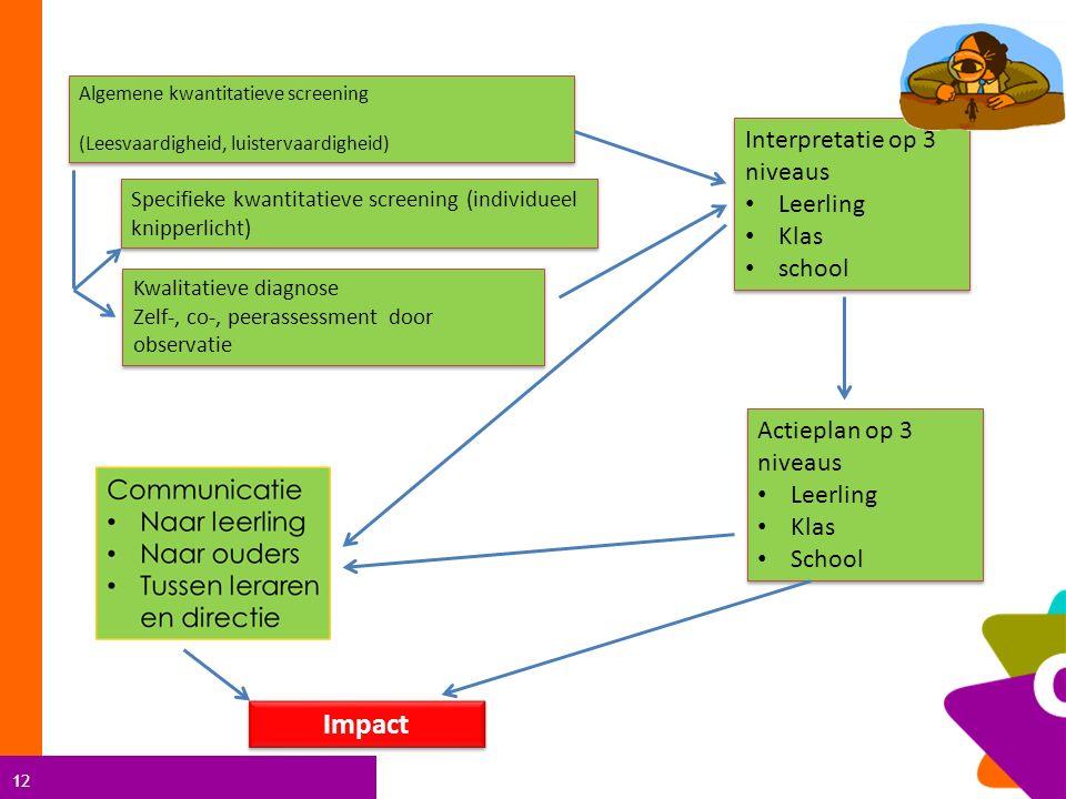 12 Algemene kwantitatieve screening (Leesvaardigheid, luistervaardigheid) Algemene kwantitatieve screening (Leesvaardigheid, luistervaardigheid) Speci