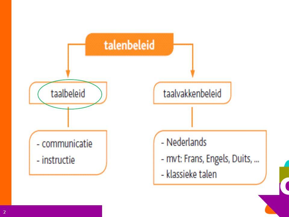 3 Inleiding en situering Vanaf 1 september 2014 verplichte screening taalvaardigheid