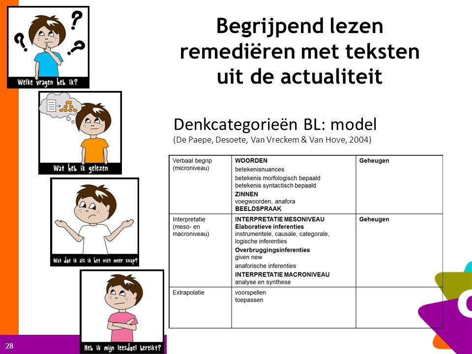 28 Begrijpend lezen remediëren met teksten uit de actualiteit Denkcategorieën BL: model (De Paepe, Desoete, Van Vreckem & Van Hove, 2004)