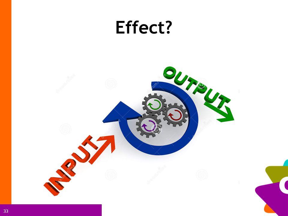 33 Effect?