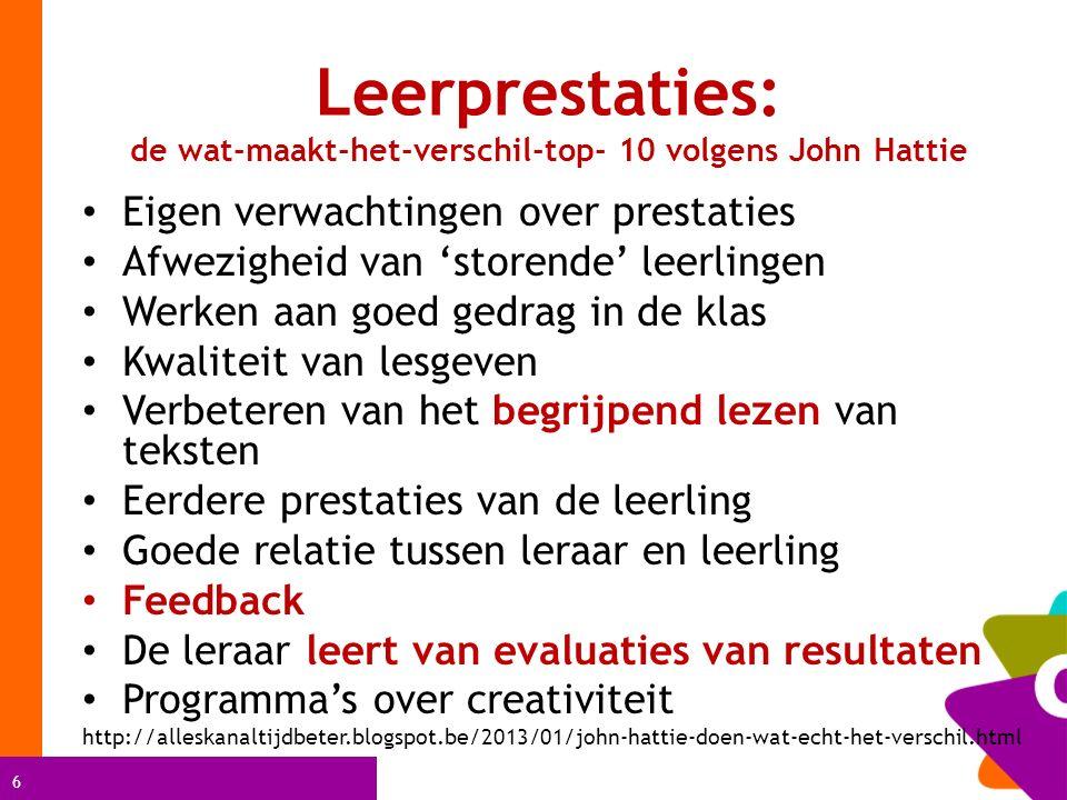 6 Leerprestaties: de wat-maakt-het-verschil-top- 10 volgens John Hattie Eigen verwachtingen over prestaties Afwezigheid van 'storende' leerlingen Werk