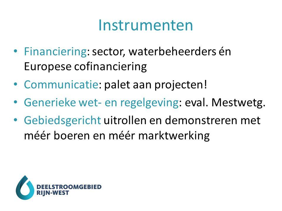 Instrumenten Financiering: sector, waterbeheerders én Europese cofinanciering Communicatie: palet aan projecten.