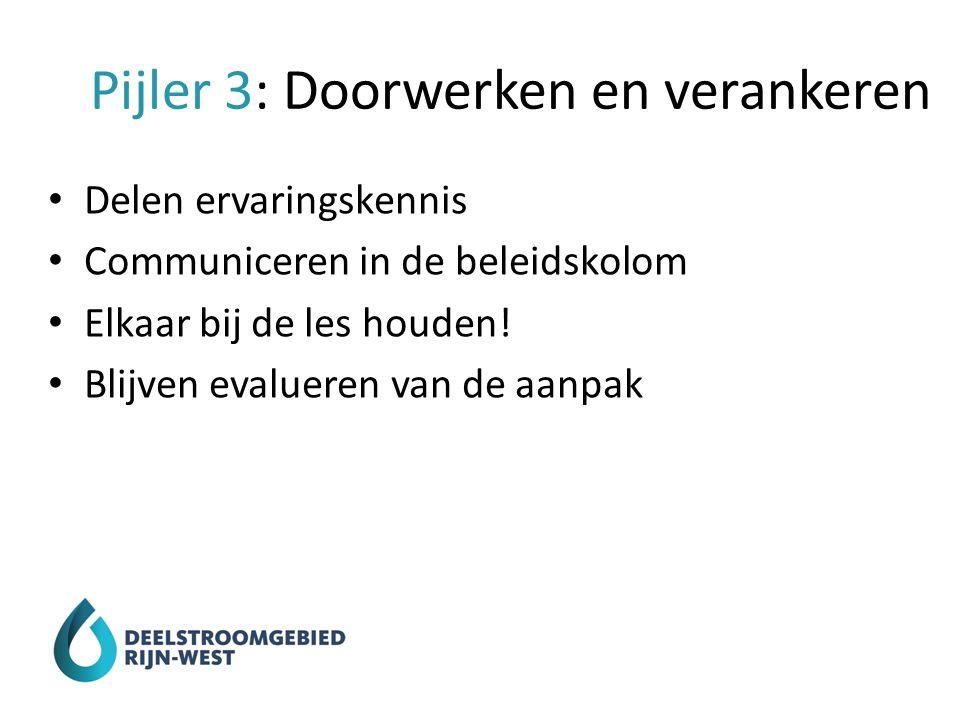 Pijler 3: Doorwerken en verankeren Delen ervaringskennis Communiceren in de beleidskolom Elkaar bij de les houden.