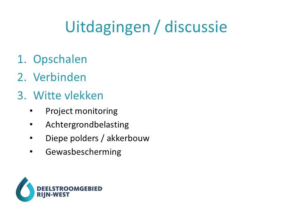 Uitdagingen / discussie 1.Opschalen 2.Verbinden 3.Witte vlekken Project monitoring Achtergrondbelasting Diepe polders / akkerbouw Gewasbescherming