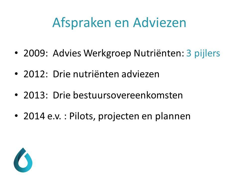 Afspraken en Adviezen 2009: Advies Werkgroep Nutriënten: 3 pijlers 2012: Drie nutriënten adviezen 2013: Drie bestuursovereenkomsten 2014 e.v.