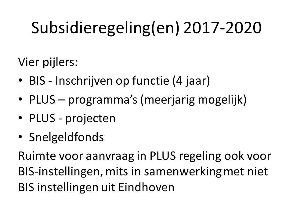 Subsidieregeling(en) 2017-2020 Vier pijlers: BIS - Inschrijven op functie (4 jaar) PLUS – programma's (meerjarig mogelijk) PLUS - projecten Snelgeldfonds Ruimte voor aanvraag in PLUS regeling ook voor BIS-instellingen, mits in samenwerkingmet niet BIS instellingen uit Eindhoven