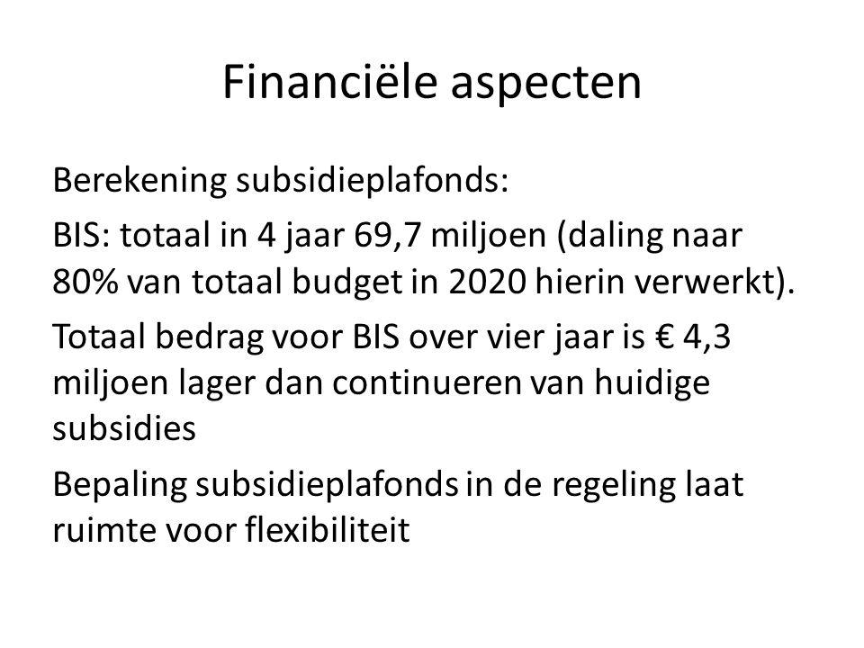 Financiële aspecten Berekening subsidieplafonds: BIS: totaal in 4 jaar 69,7 miljoen (daling naar 80% van totaal budget in 2020 hierin verwerkt).