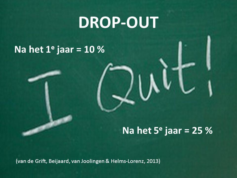 DROP-OUT Na het 1 e jaar = 10 % (van de Grift, Beijaard, van Joolingen & Helms-Lorenz, 2013) Na het 5 e jaar = 25 %