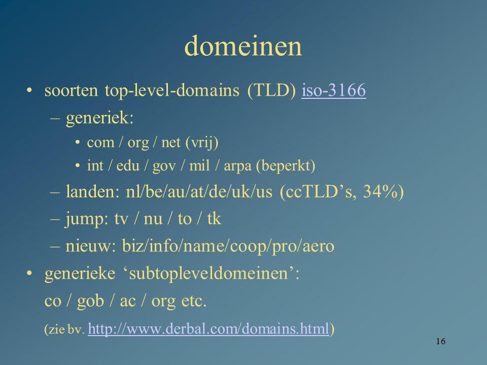 16 domeinen soorten top-level-domains (TLD) iso-3166iso-3166 –generiek: com / org / net (vrij) int / edu / gov / mil / arpa (beperkt) –landen: nl/be/a