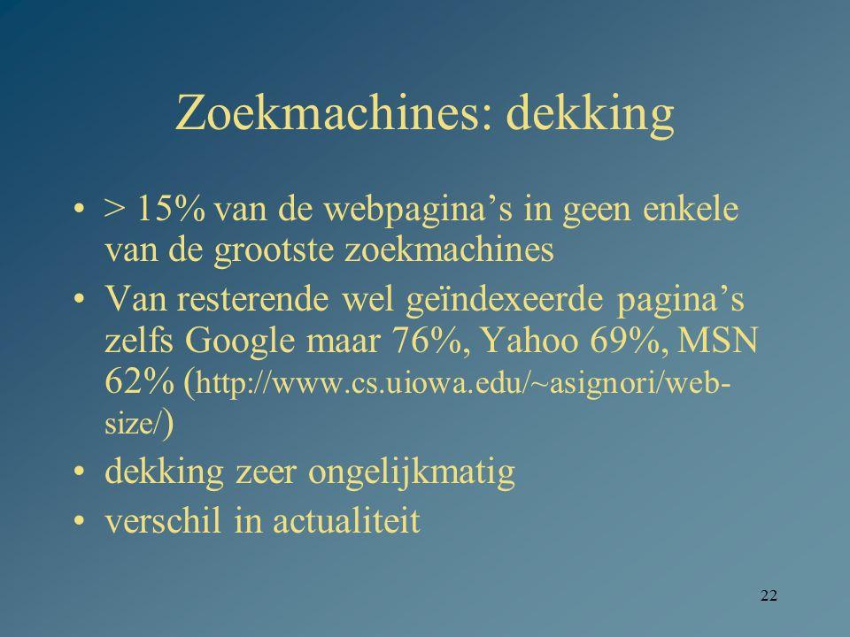 22 Zoekmachines: dekking > 15% van de webpagina's in geen enkele van de grootste zoekmachines Van resterende wel geïndexeerde pagina's zelfs Google ma