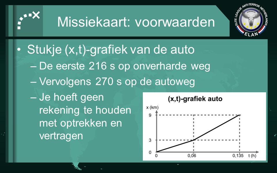 Missiekaart: voorwaarden Overstappen naar een ander vervoersmiddel kost 1,0 minuut tijd –bv.