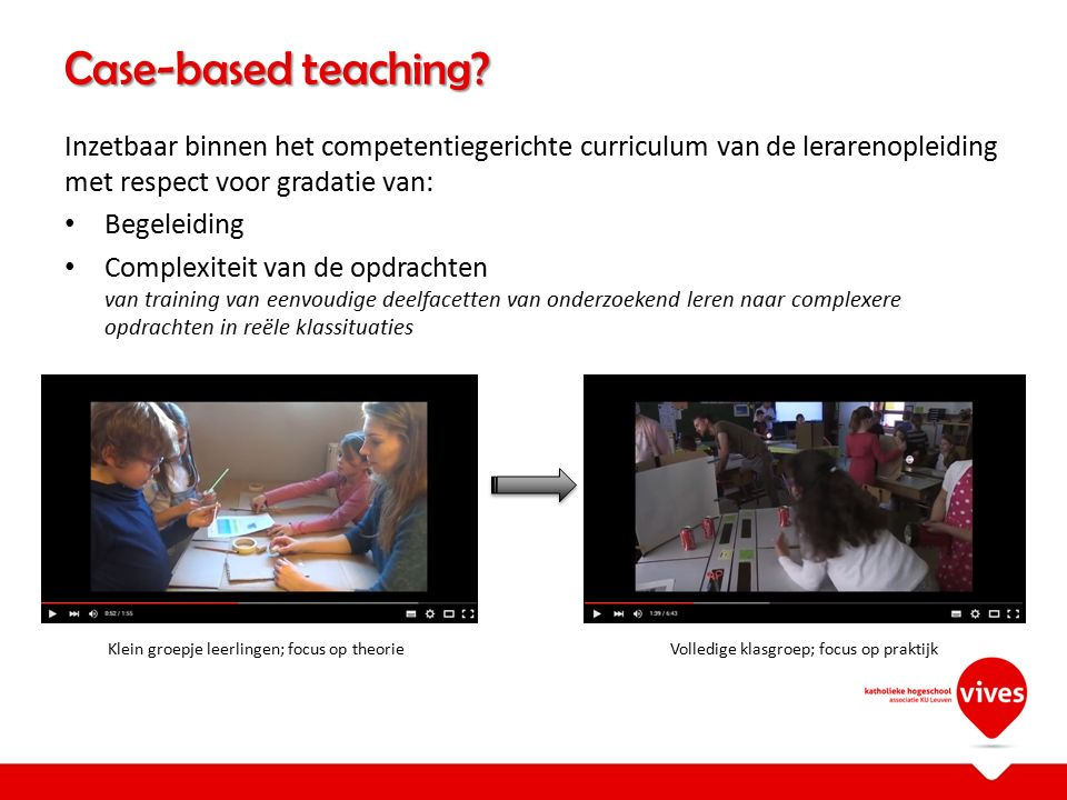 Inzetbaar binnen het competentiegerichte curriculum van de lerarenopleiding met respect voor gradatie van: Begeleiding Complexiteit van de opdrachten van training van eenvoudige deelfacetten van onderzoekend leren naar complexere opdrachten in reële klassituaties Case-based teaching.