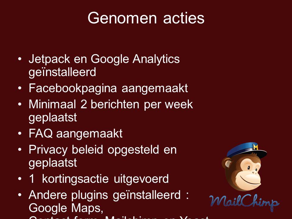 Genomen acties Jetpack en Google Analytics geïnstalleerd Facebookpagina aangemaakt Minimaal 2 berichten per week geplaatst FAQ aangemaakt Privacy bele