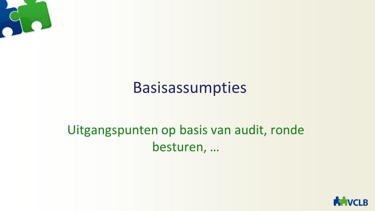 Basisassumpties Uitgangspunten op basis van audit, ronde besturen, …