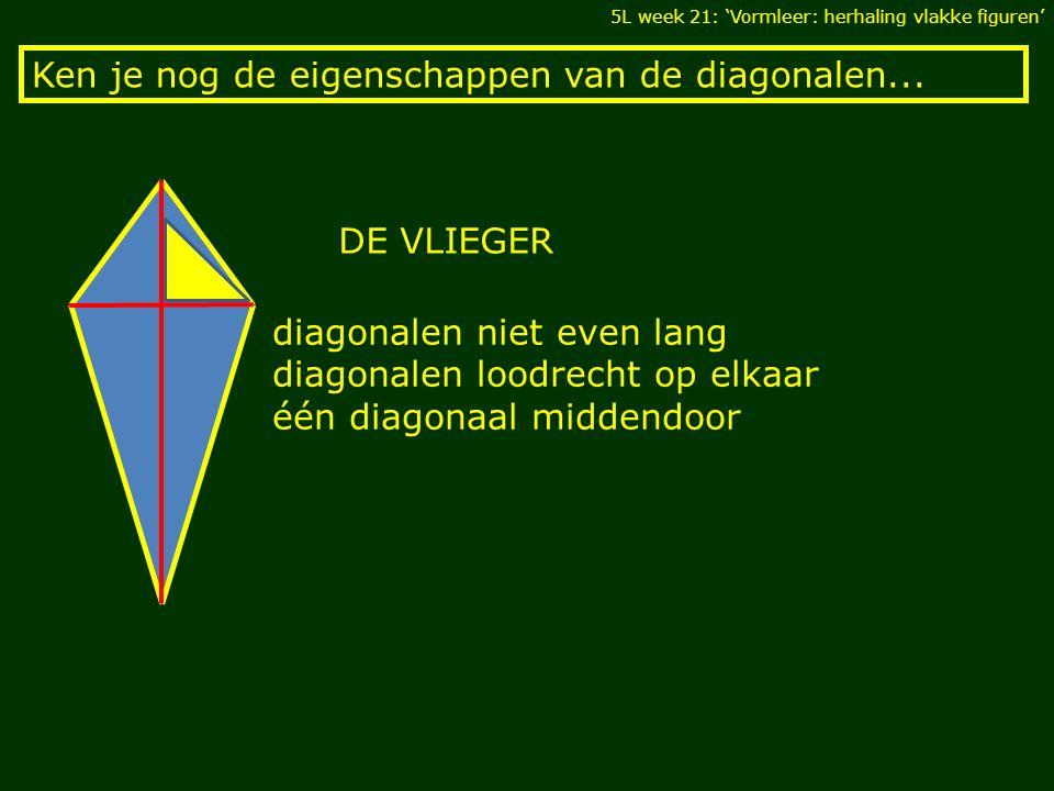 Ken je nog de eigenschappen van de diagonalen... 5L week 21: 'Vormleer: herhaling vlakke figuren' DE VLIEGER diagonalen niet even lang diagonalen lood