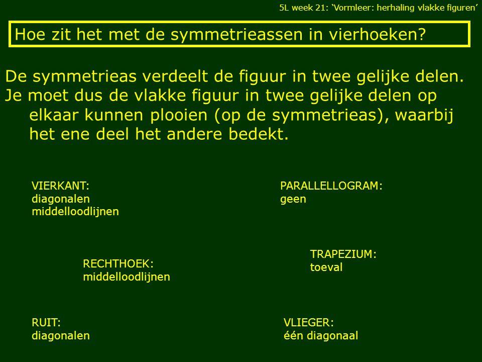 Hoe zit het met de symmetrieassen in vierhoeken? 5L week 21: 'Vormleer: herhaling vlakke figuren' De symmetrieas verdeelt de figuur in twee gelijke de