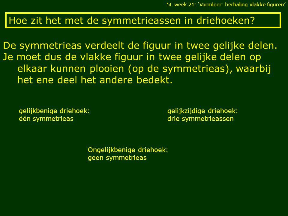 Hoe zit het met de symmetrieassen in driehoeken? 5L week 21: 'Vormleer: herhaling vlakke figuren' De symmetrieas verdeelt de figuur in twee gelijke de