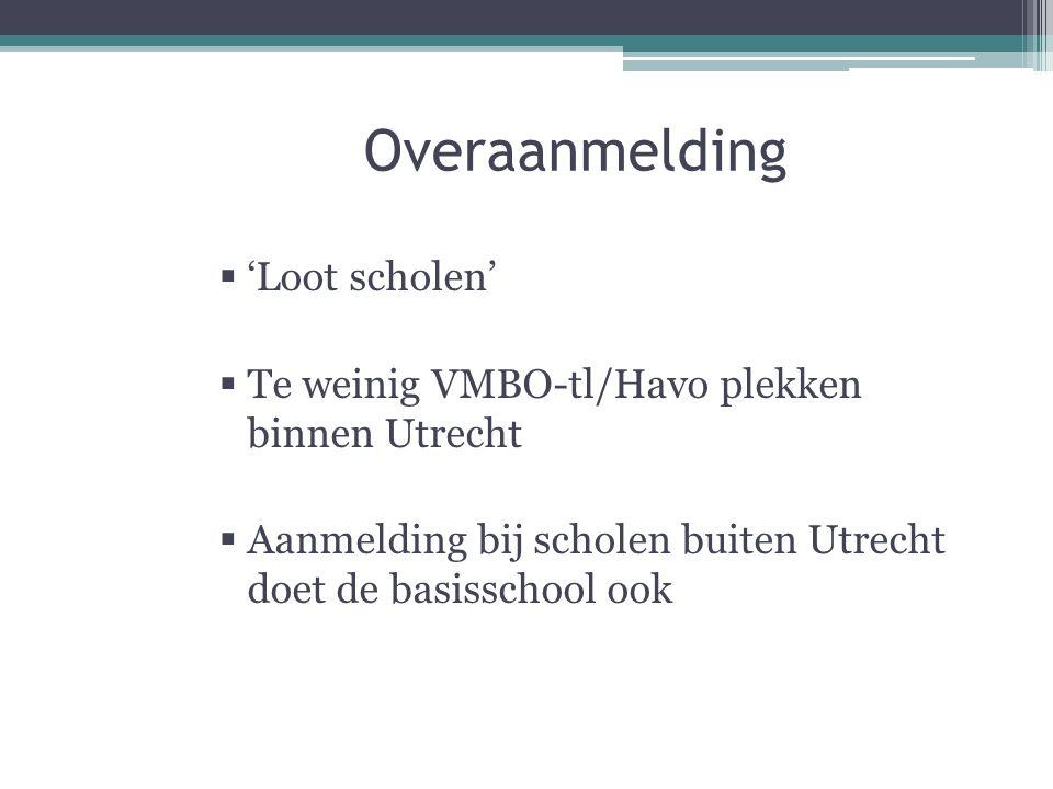 Overaanmelding  'Loot scholen'  Te weinig VMBO-tl/Havo plekken binnen Utrecht  Aanmelding bij scholen buiten Utrecht doet de basisschool ook