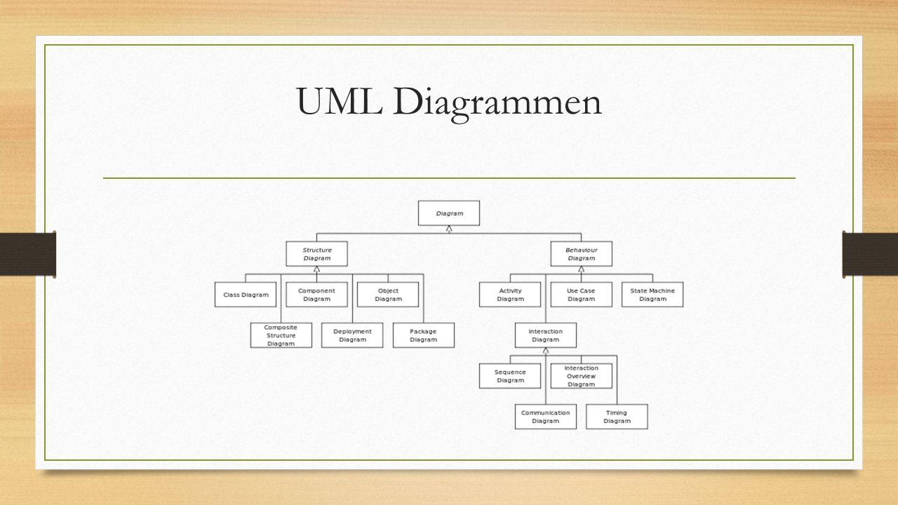 Use-case Description Resultaat: Het concrete resultaat van deze use case voor de gebruiker 1.