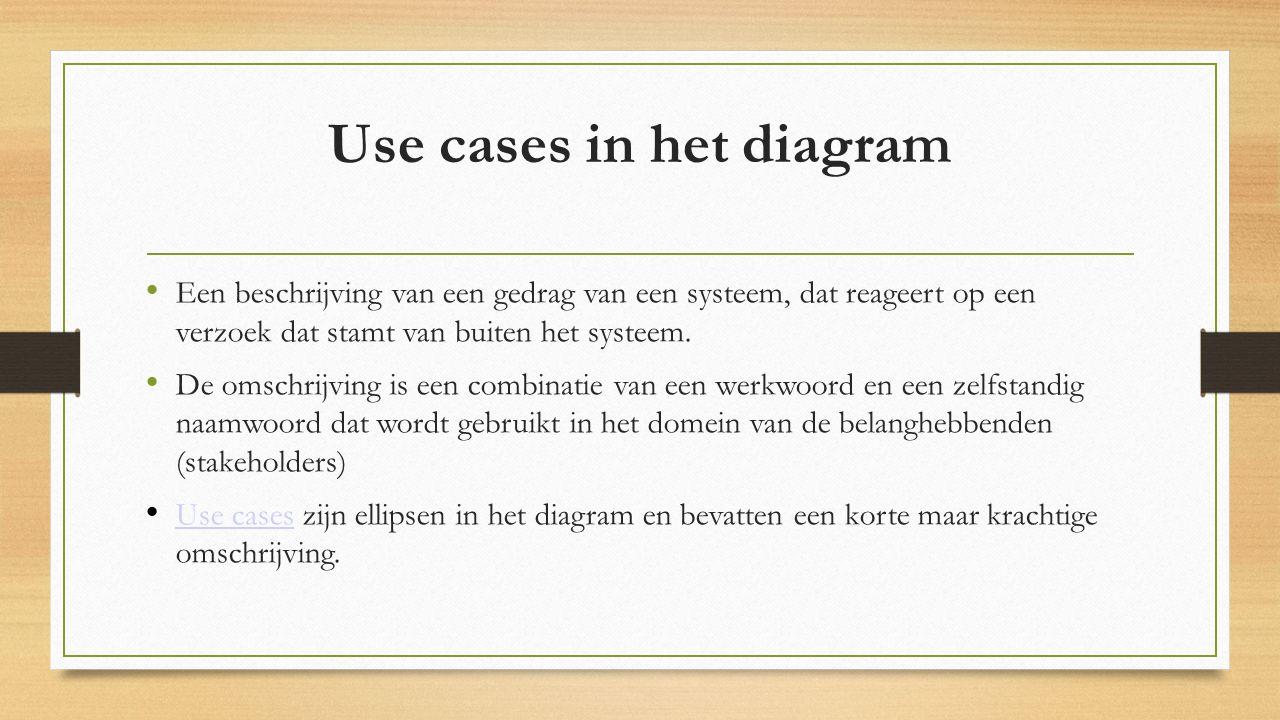 Use cases in het diagram Een beschrijving van een gedrag van een systeem, dat reageert op een verzoek dat stamt van buiten het systeem.