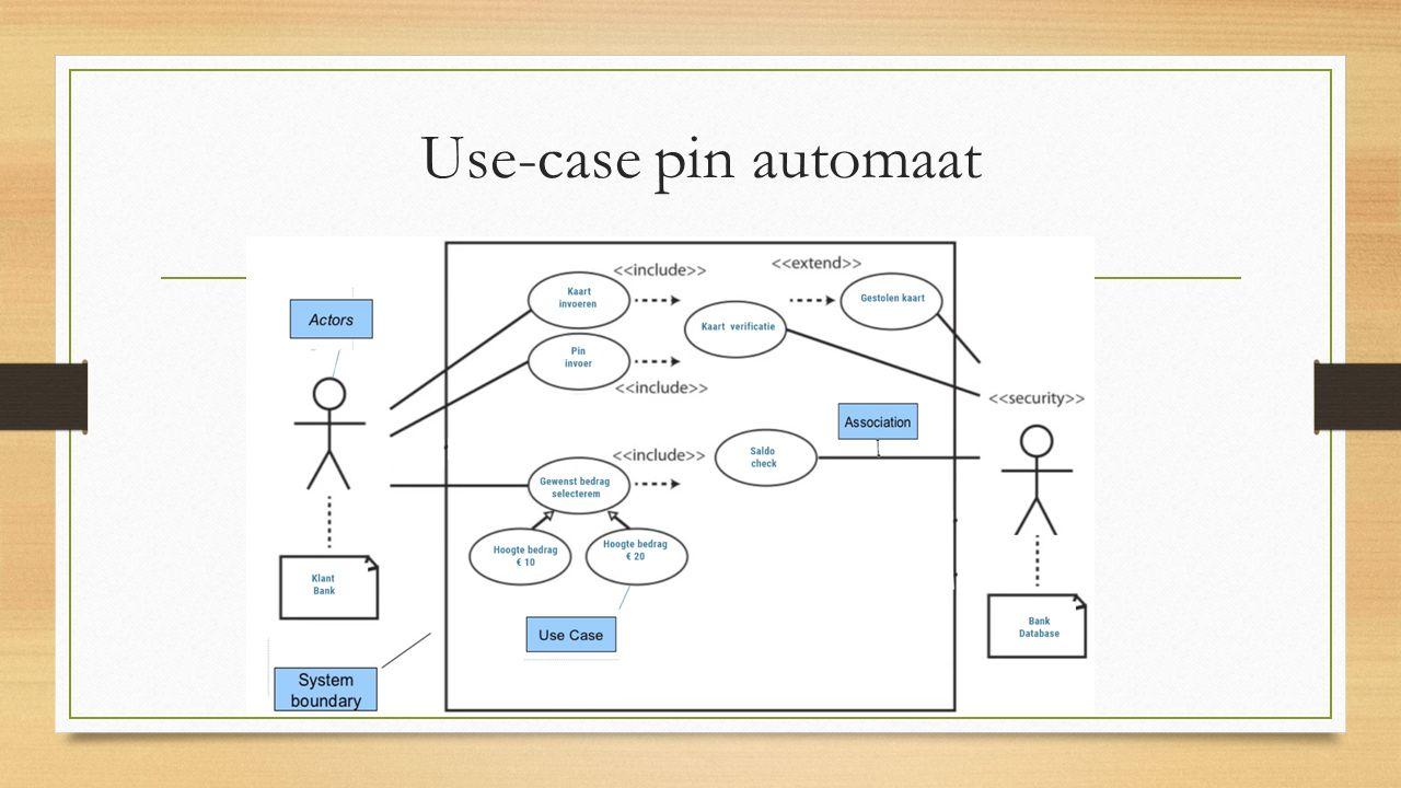 Use-case Description Naam: Naam van de use case Aanleiding: Wat gaat er gebeuren voor dat het systeem tot actie over gaat.