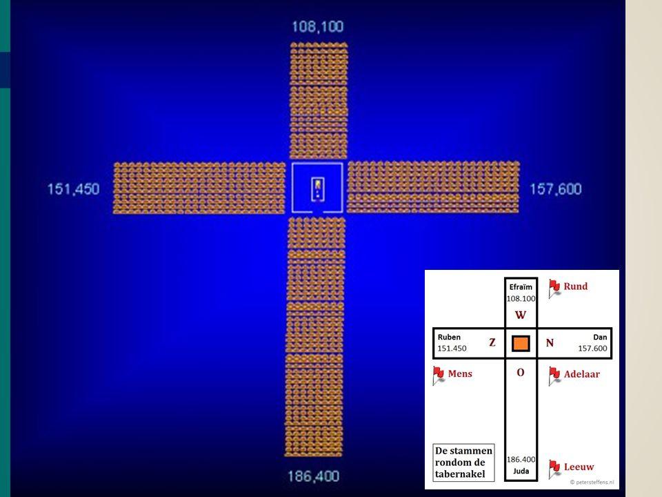 heiliging rechtvaardiging verheerlijking Heilsplan van God met ons leven