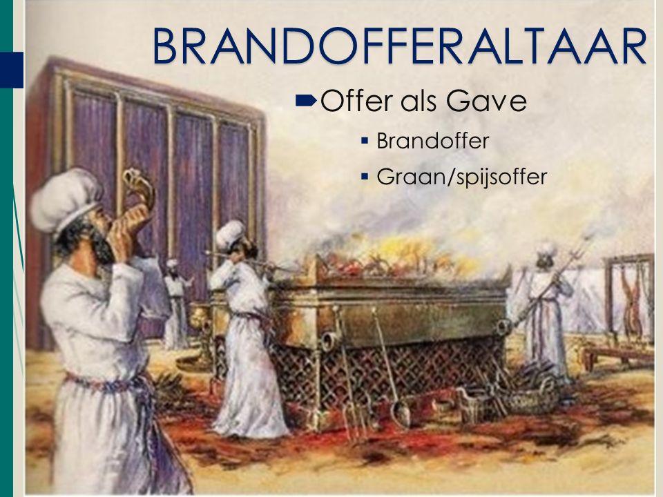  Offer als Gave  Brandoffer  Graan/spijsoffer BRANDOFFERALTAAR