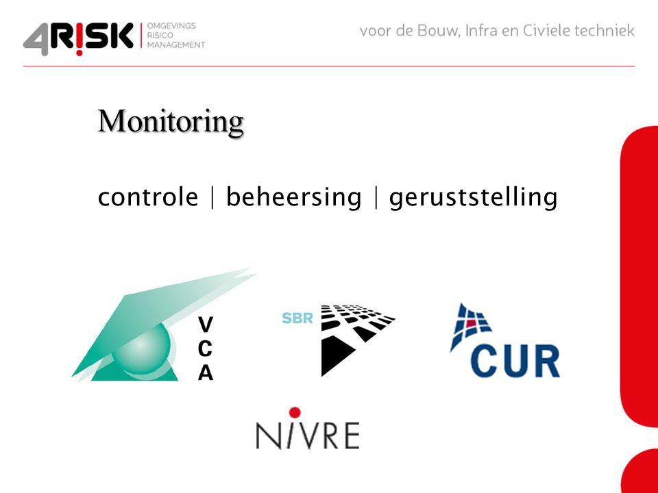 Monitoring controle | beheersing | geruststelling