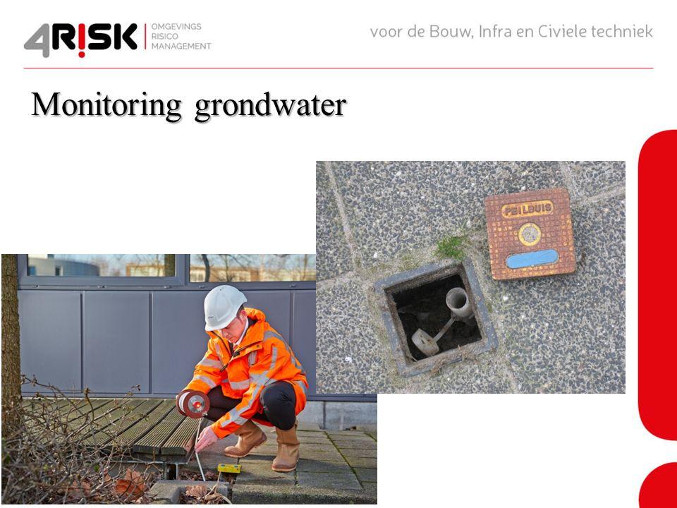 Monitoring grondwater