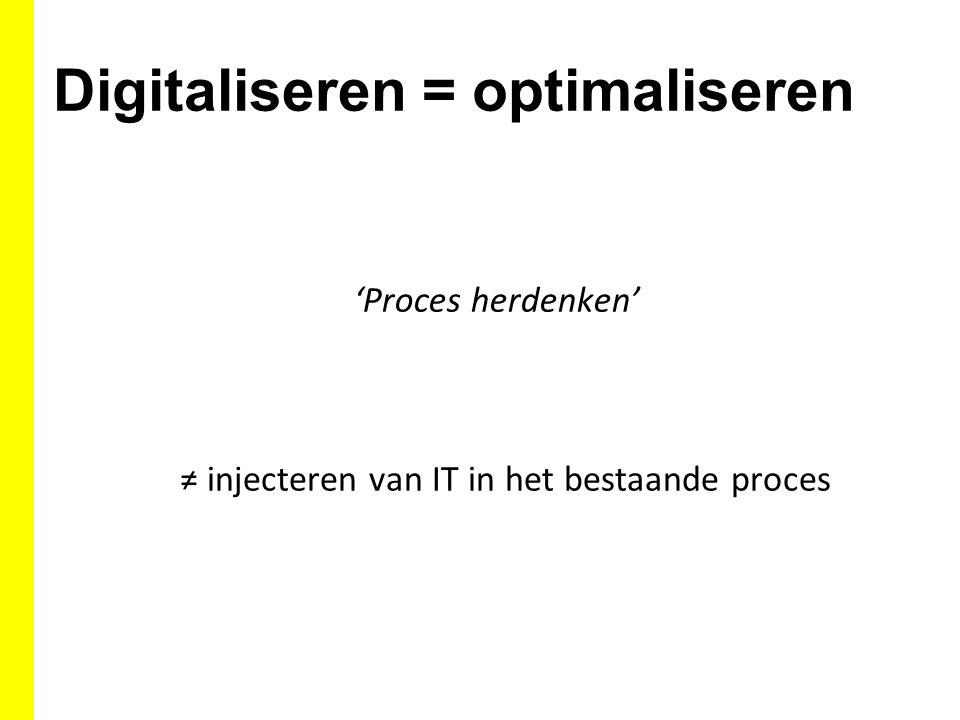 Digitaliseren = optimaliseren ≠ injecteren van IT in het bestaande proces 'Proces herdenken'