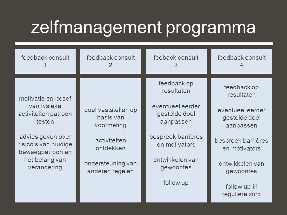 feedback consult 1 feedback consult 2 feeback consult 3 feedback consult 4 zelfmanagement programma motivatie en besef van fysieke activiteiten patroo
