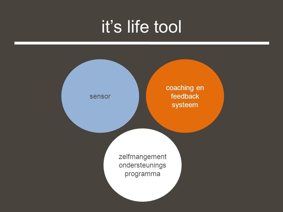 it's life tool sensor zelfmangement ondersteunings programma coaching en feedback systeem