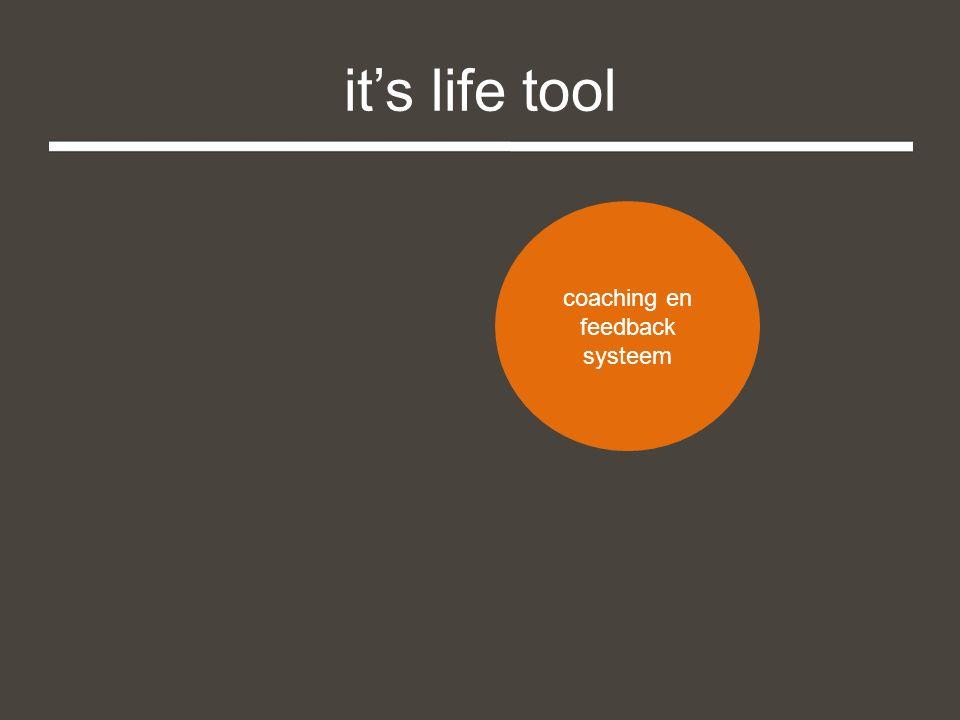 it's life tool coaching en feedback systeem