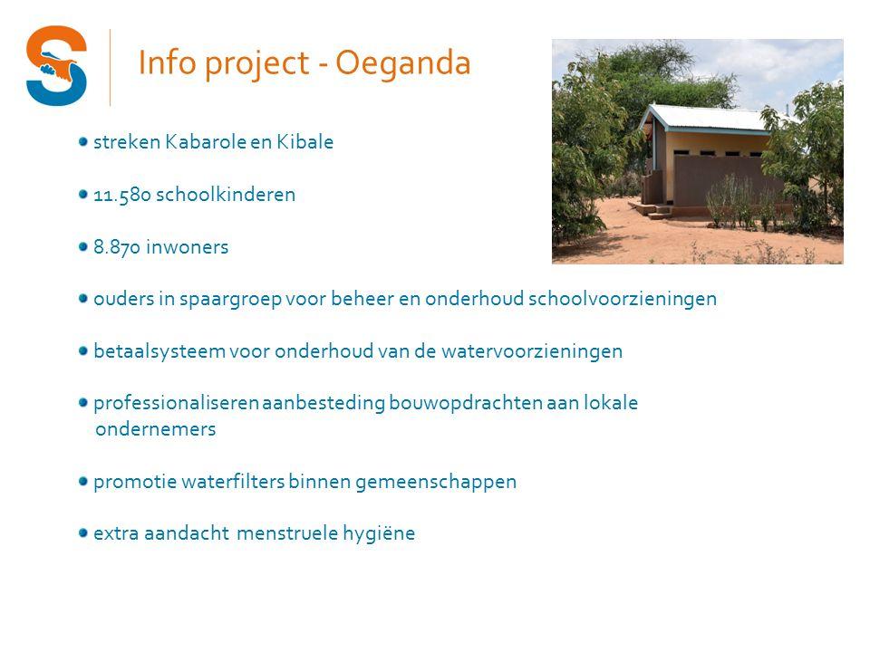 Info project - Oeganda streken Kabarole en Kibale 11.580 schoolkinderen 8.870 inwoners ouders in spaargroep voor beheer en onderhoud schoolvoorzieningen betaalsysteem voor onderhoud van de watervoorzieningen professionaliseren aanbesteding bouwopdrachten aan lokale ondernemers promotie waterfilters binnen gemeenschappen extra aandacht menstruele hygiëne