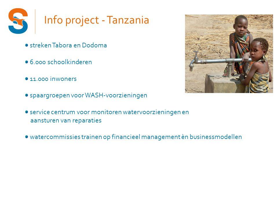 Info project - Tanzania streken Tabora en Dodoma 6.000 schoolkinderen 11.000 inwoners spaargroepen voor WASH-voorzieningen service centrum voor monitoren watervoorzieningen en aansturen van reparaties watercommissies trainen op financieel management èn businessmodellen