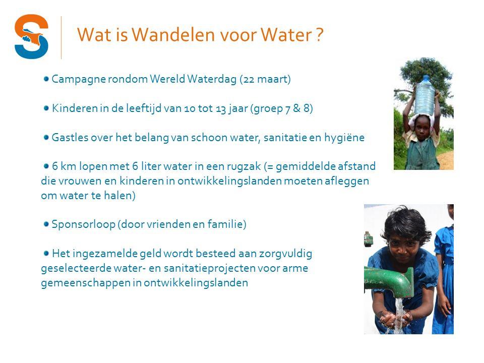 Wat is Wandelen voor Water .