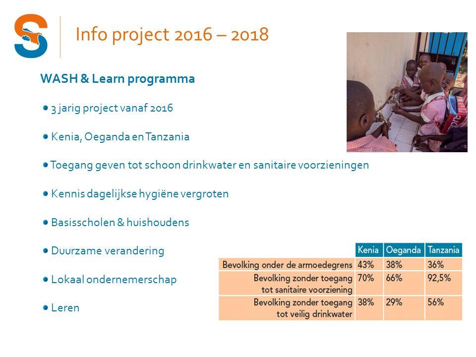Info project 2016 – 2018 WASH & Learn programma 3 jarig project vanaf 2016 Kenia, Oeganda en Tanzania Toegang geven tot schoon drinkwater en sanitaire voorzieningen Kennis dagelijkse hygiëne vergroten Basisscholen & huishoudens Duurzame verandering Lokaal ondernemerschap Leren
